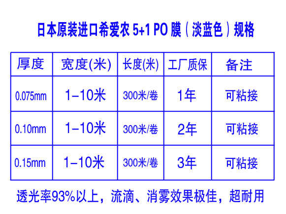 日本原装进口希爱农5+1PO膜规格型号